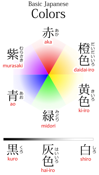 Ιαπωνικά